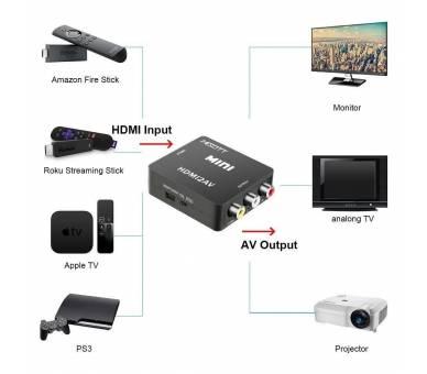 Adaptador Conversor De Señal HDMI a AV Rca Analogica Video -NTSC/PAL HDMI-to-AV  - 4