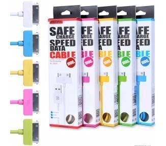 Oryginalny 30-pinowy kabel USB Remax dla iPhone 4 4S iPod iPad