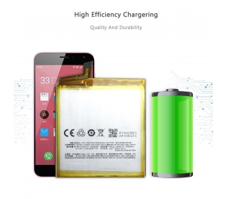 Battery For Meizu M2 Mini , Part Number: BT43C